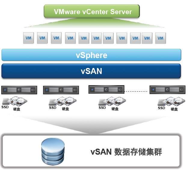 vSAN-2.jpg
