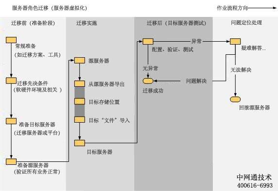 qianyi-3图解-2.jpg